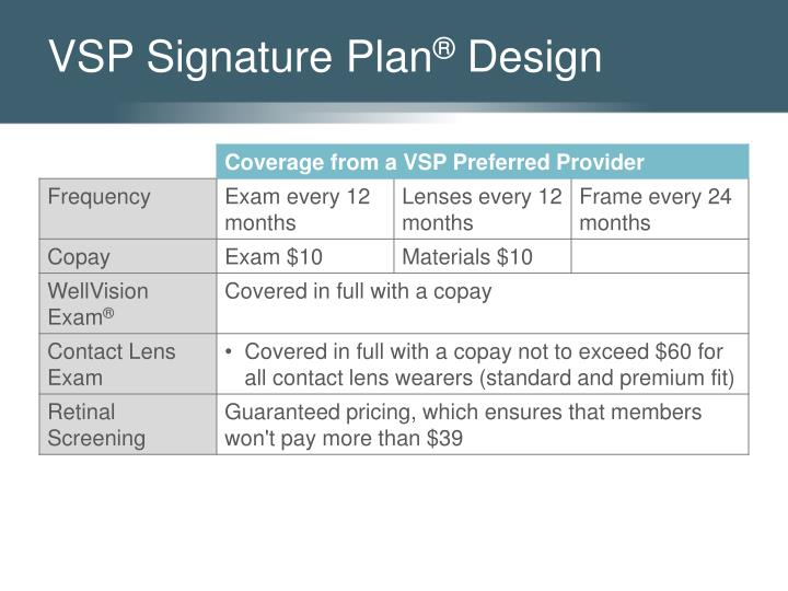 a2cbc311ce PPT - Your Vision Plan PowerPoint Presentation - ID 761990