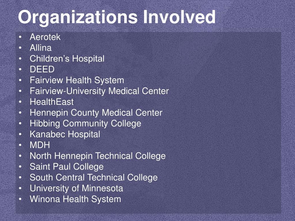 Organizations Involved