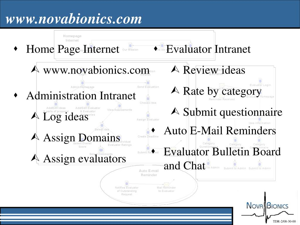 www.novabionics.com