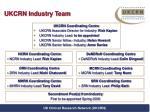 ukcrn industry team