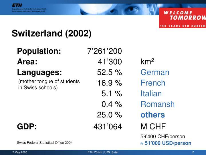 Switzerland 2002
