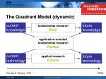 the quadrant model dynamic