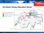 the swiss tertiary education sector