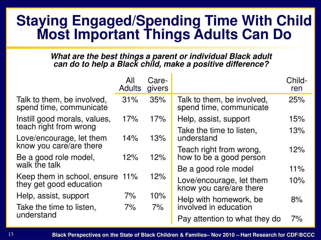 Staying Engaged/Spending Time With Child Most Important Things Adults Can Do