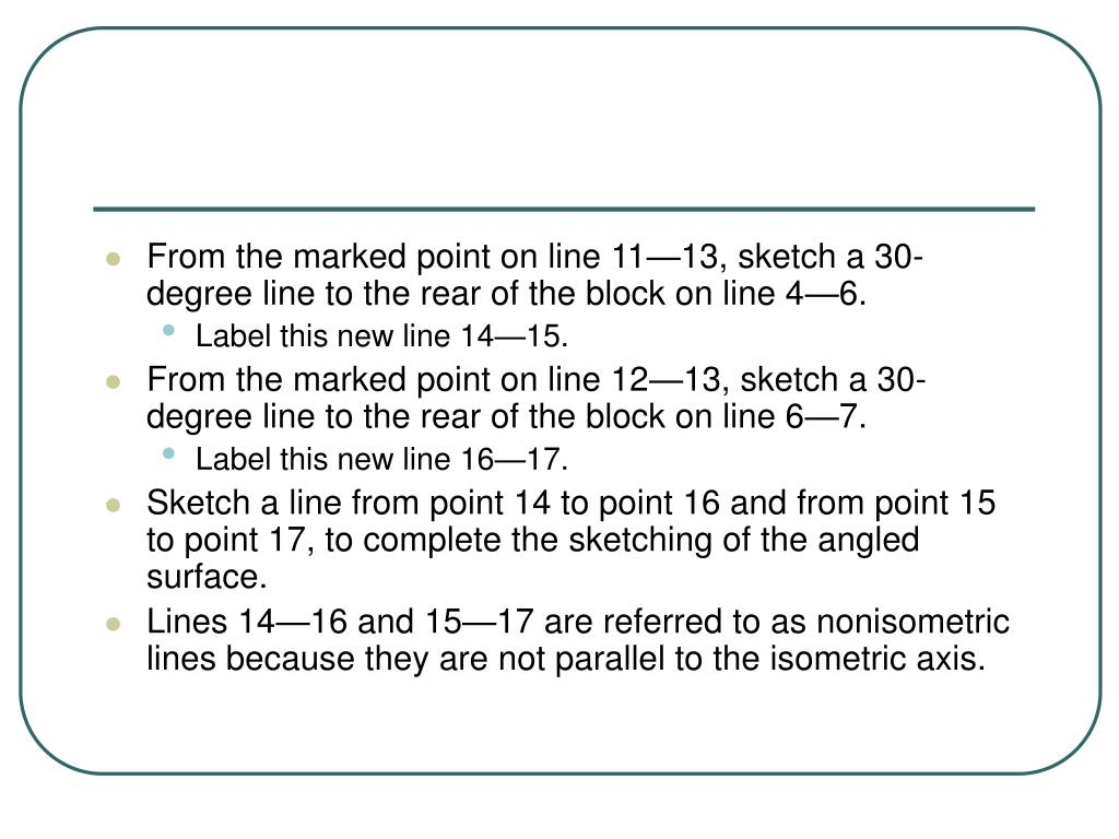 From the marked point on line 11—13, sketch a 30-degree line to the rear of the block on line 4—6.
