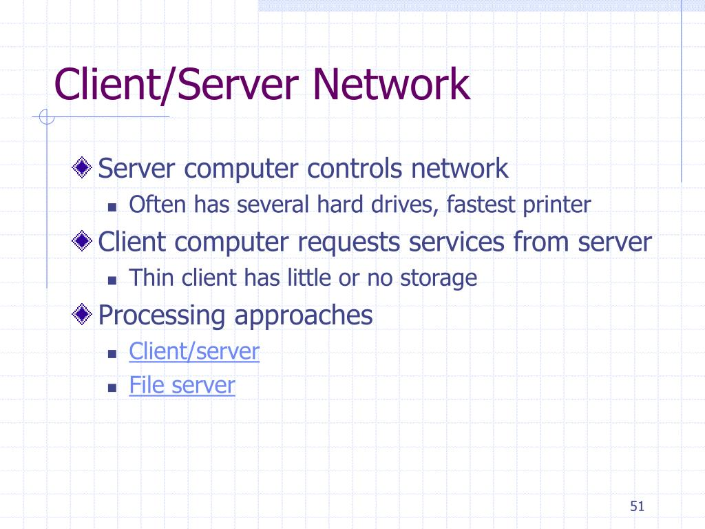 Client/Server Network