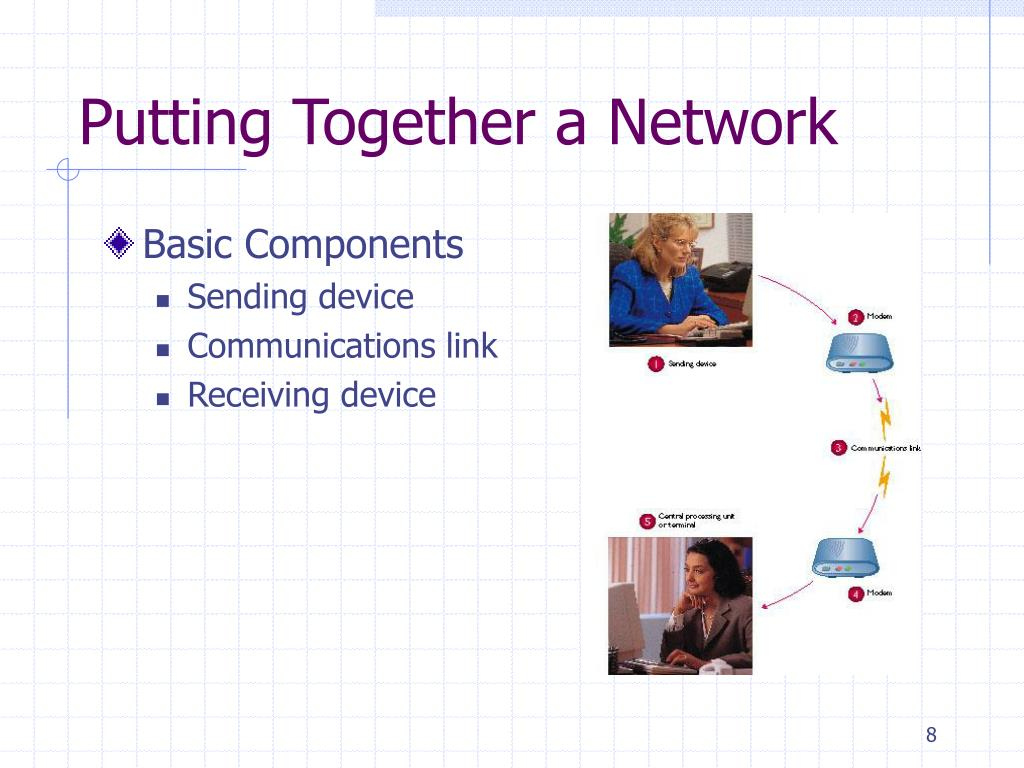 Putting Together a Network