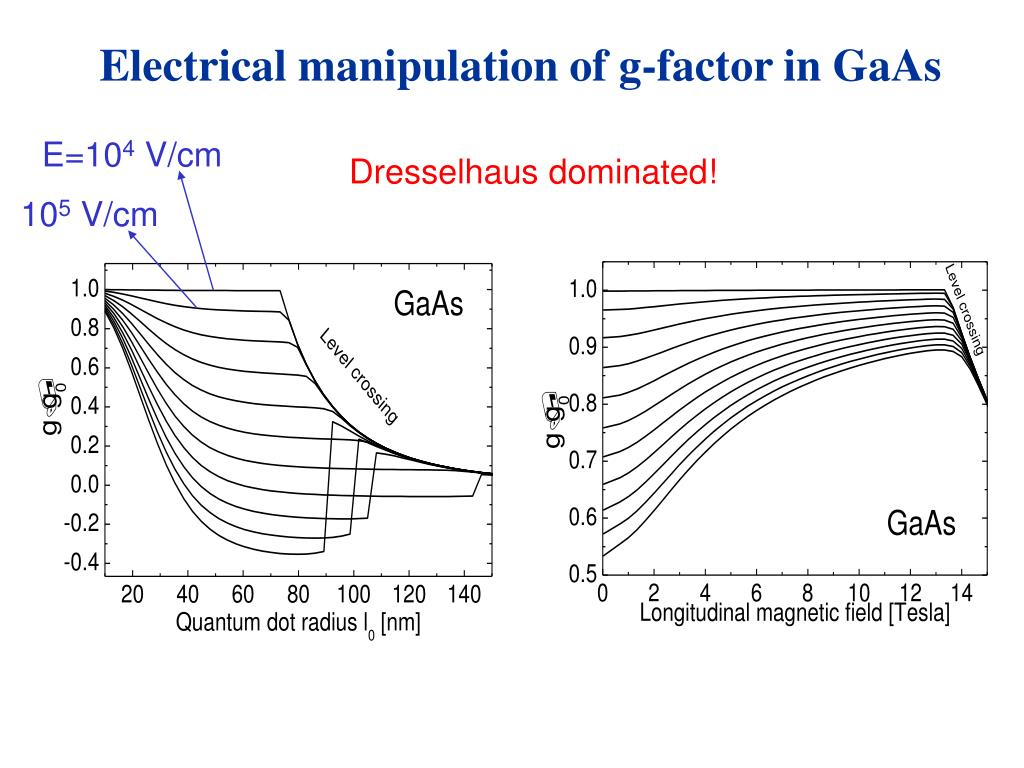 Electrical manipulation of g-factor in GaAs