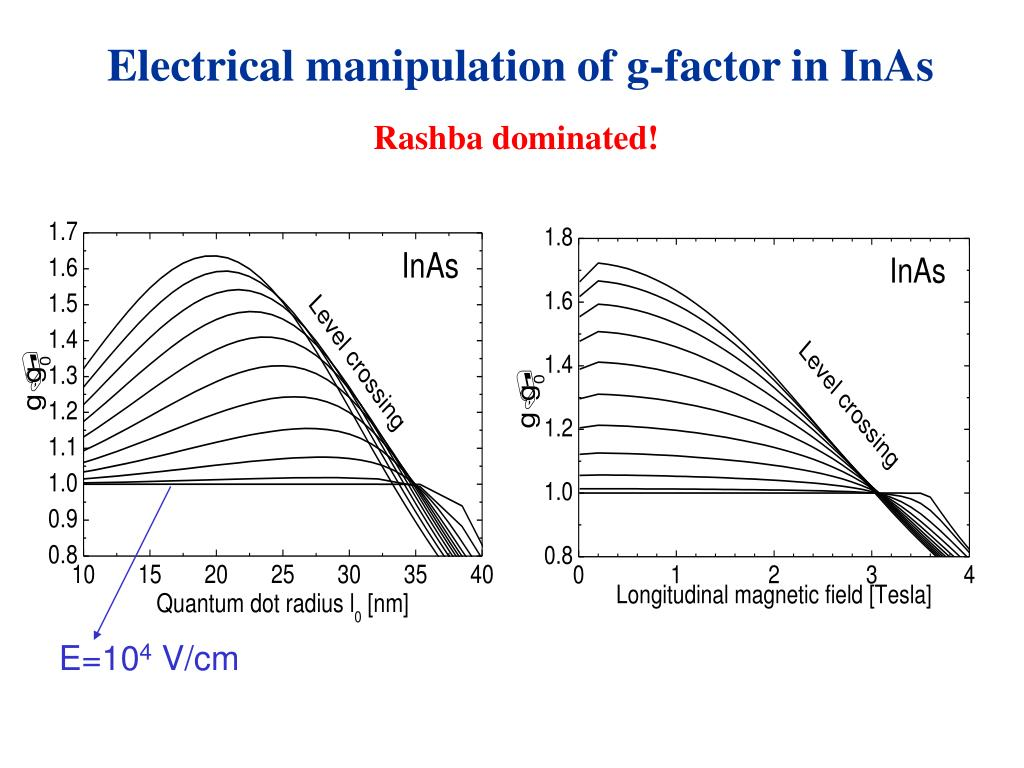 Electrical manipulation of g-factor in InAs