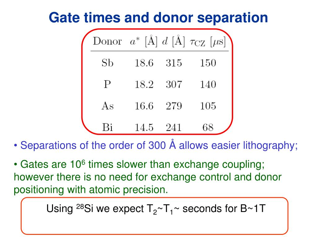 Gate times and donor separation
