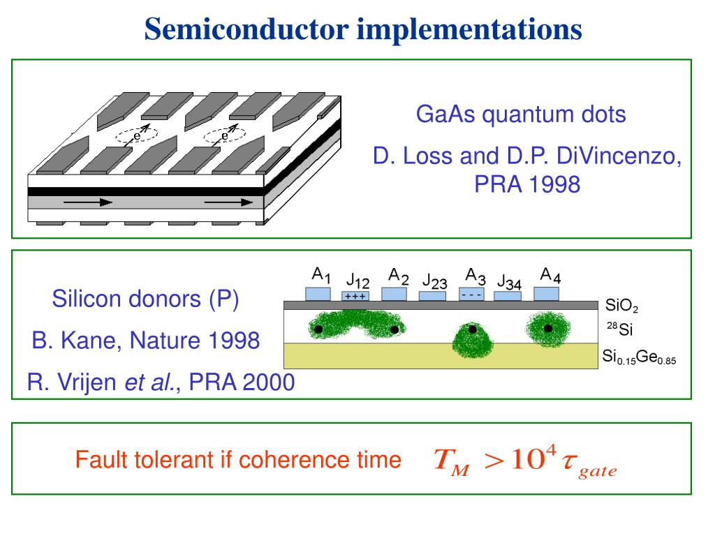 Semiconductor implementations