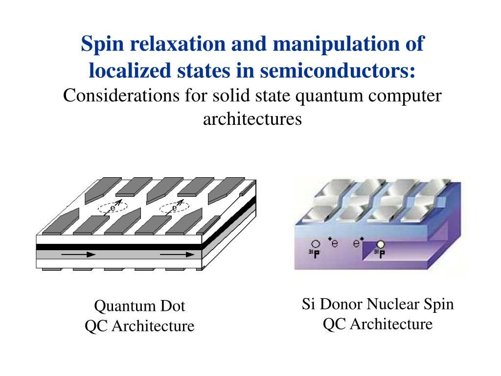 Spin relaxation and manipulation of localized states in semiconductors: