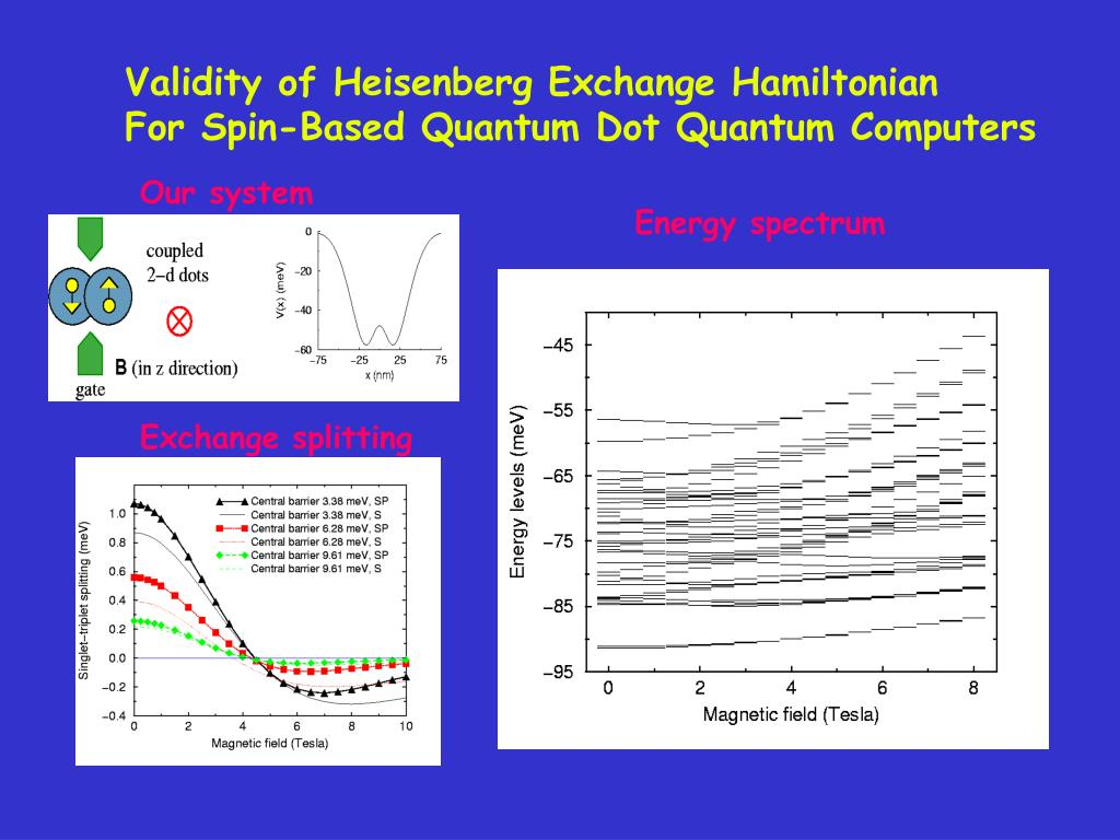 Validity of Heisenberg Exchange Hamiltonian