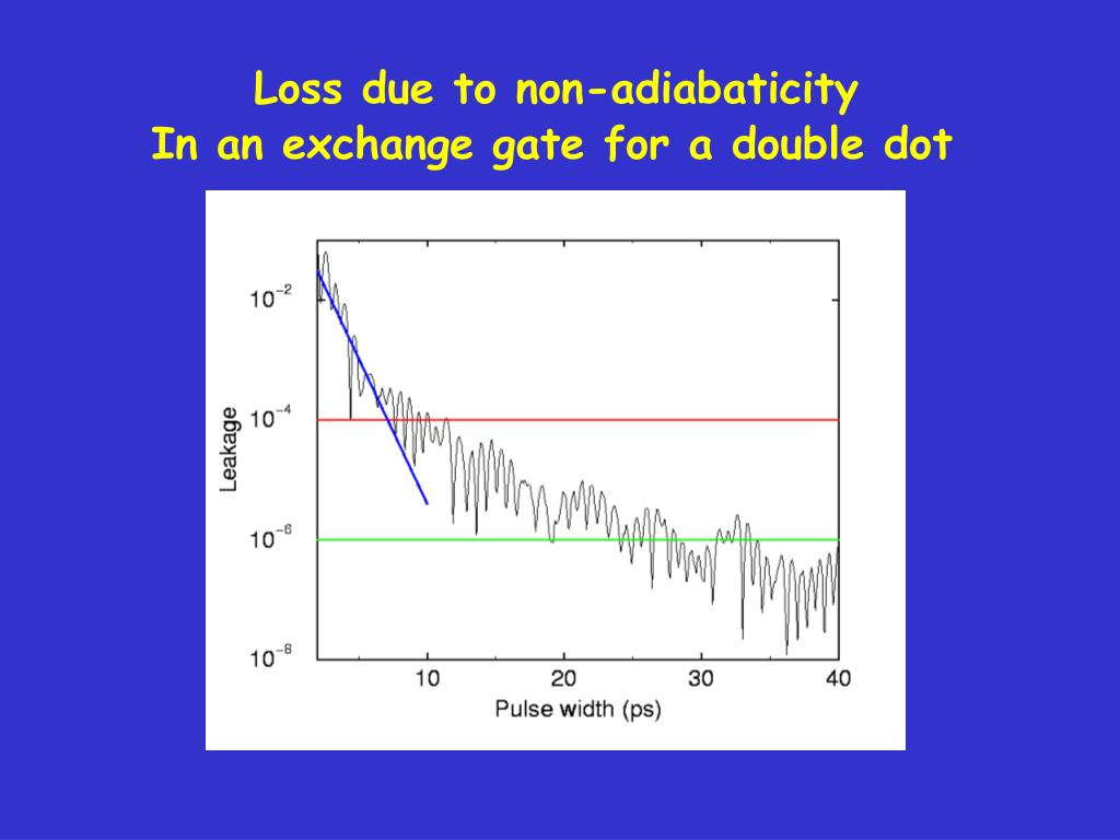 Loss due to non-adiabaticity