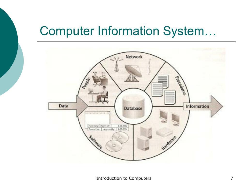 Computer Information System…