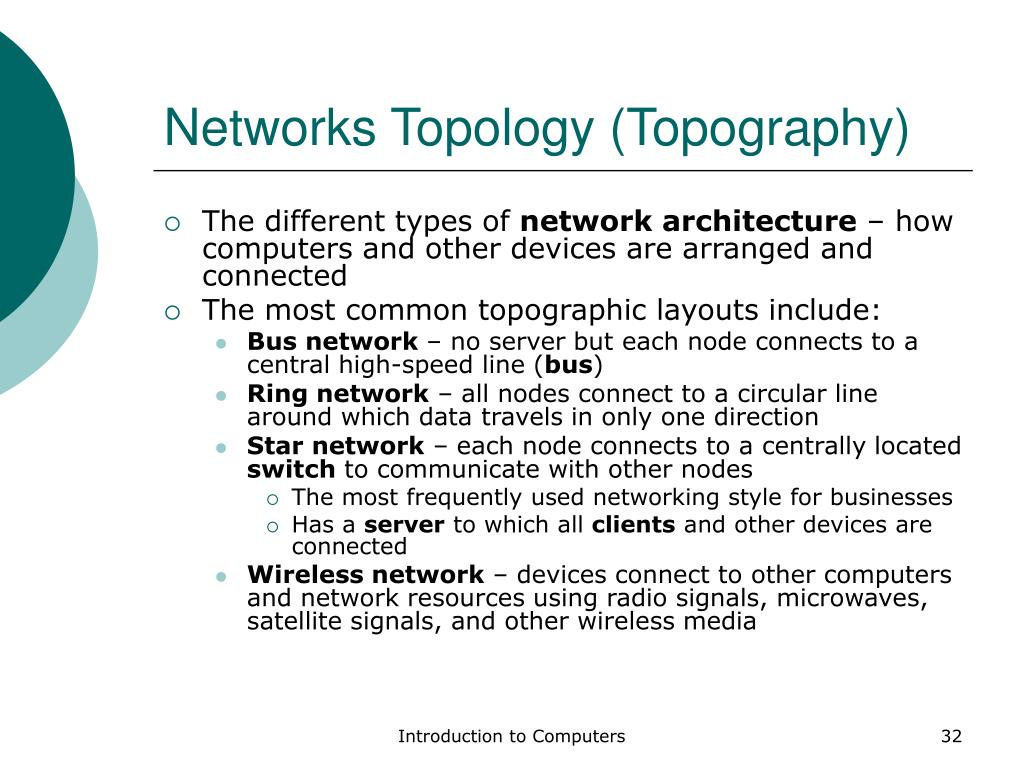 Networks Topology (Topography)