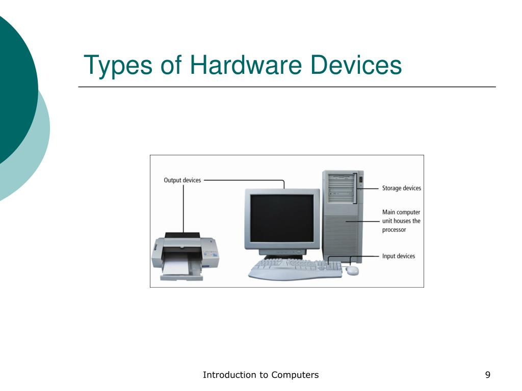 Types of Hardware Devices