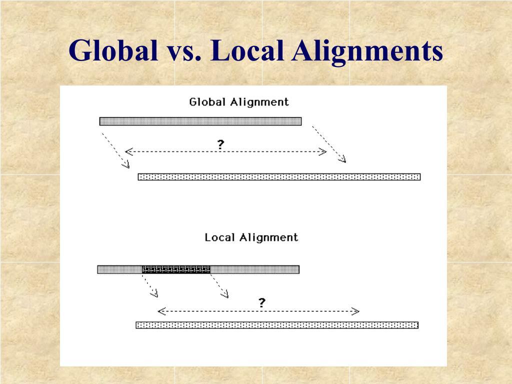 Global vs. Local Alignments