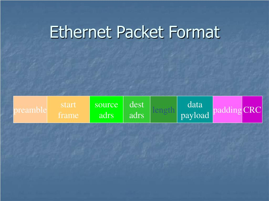 Ethernet Packet Format