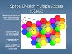 space division multiple access sdma