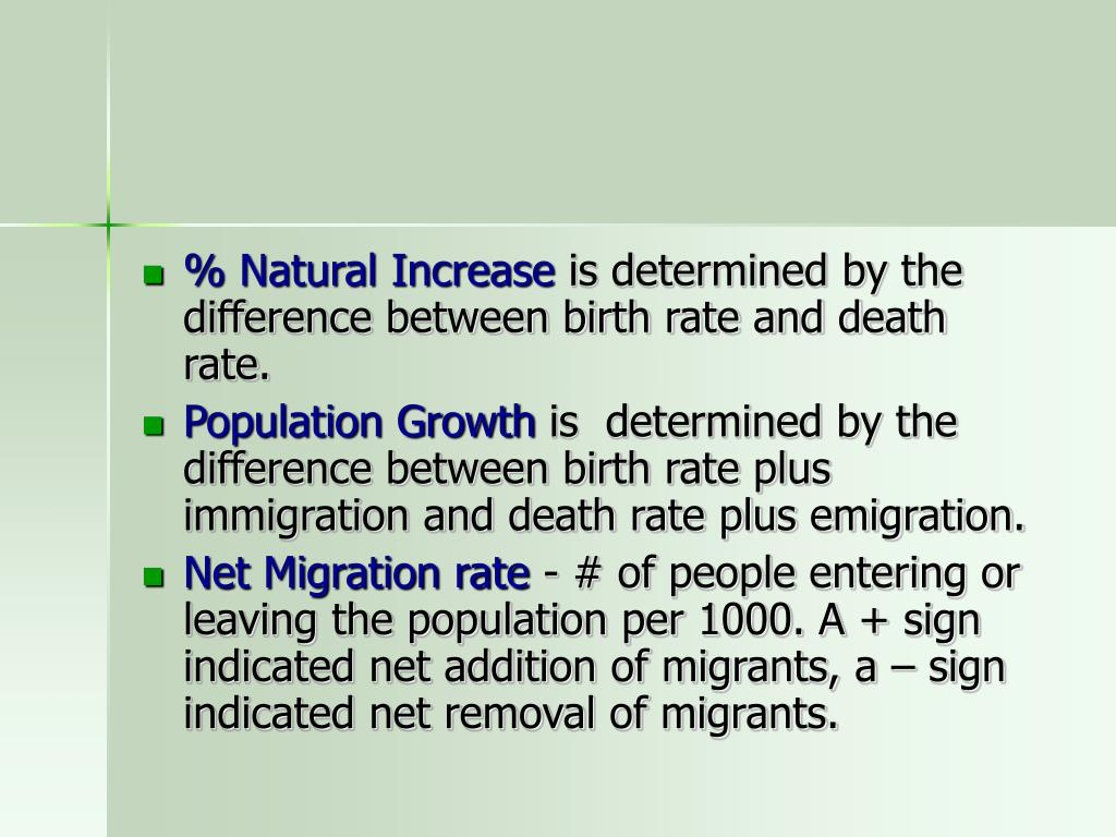% Natural Increase