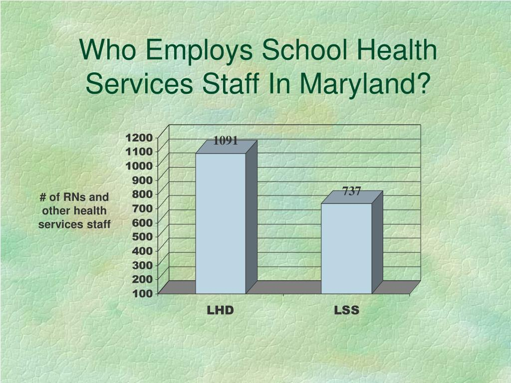 Who Employs School Health Services Staff In Maryland?