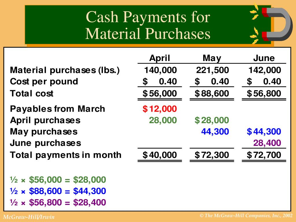 Cash Payments for