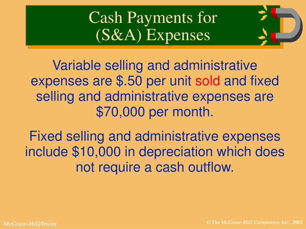 Variable selling and administrative expenses are $.50 per unit