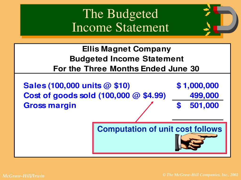 Computation of unit cost follows