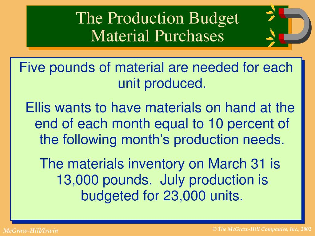 Five pounds of material are needed for each unit produced.
