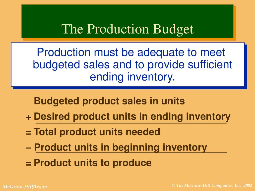 Production must be adequate to meet budgeted sales and to provide sufficient ending inventory.
