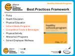 best practices framework