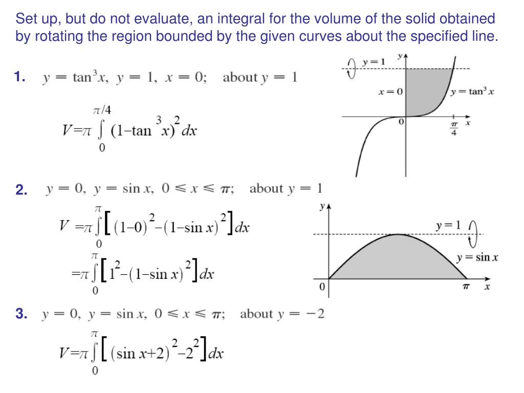 Set up, but do not evaluate, an integral for the volume of the solid obtained by rotating the region bounded by the given curves about the specified line.