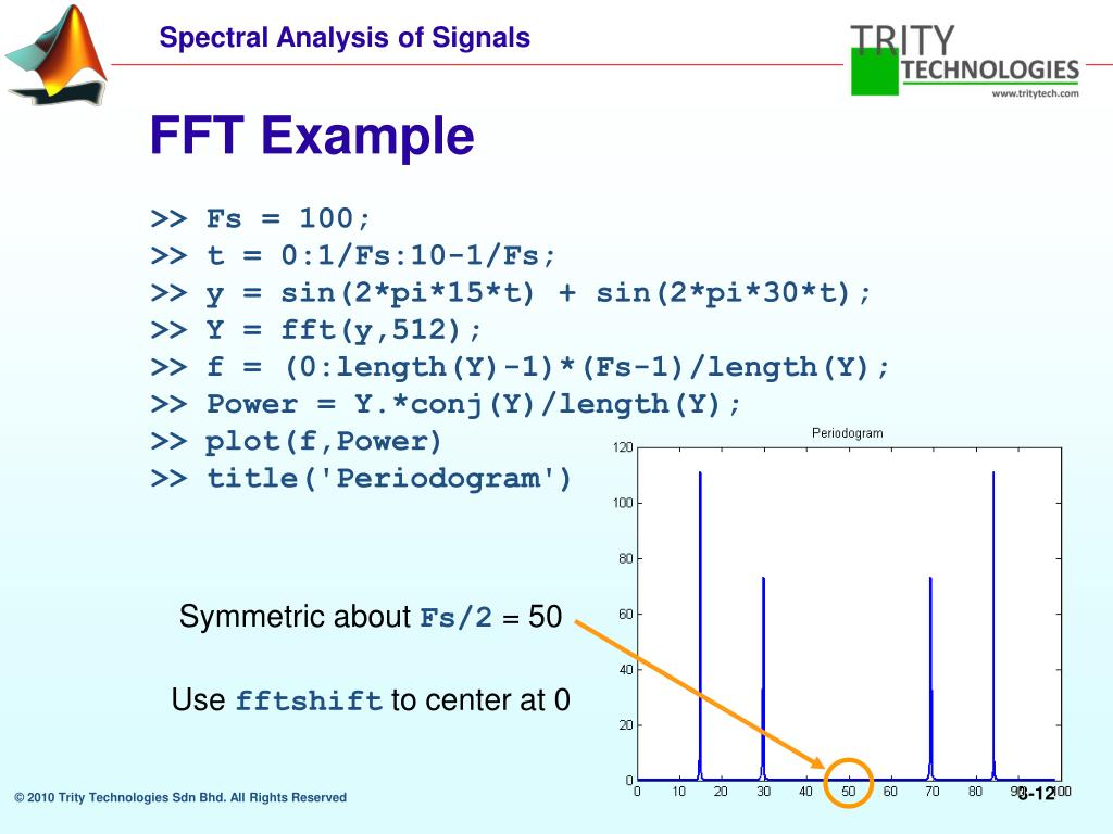 PPT - Practical Signal Processing Concepts and Algorithms