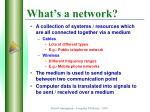 what s a network4
