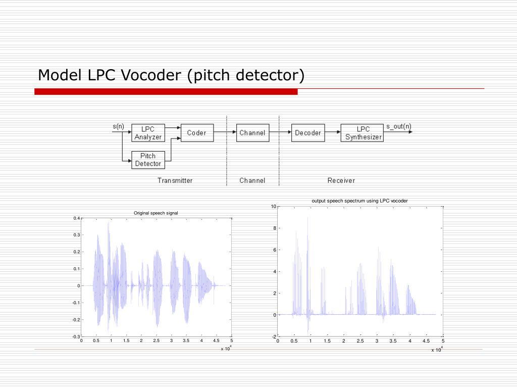 Model LPC Vocoder (pitch detector)