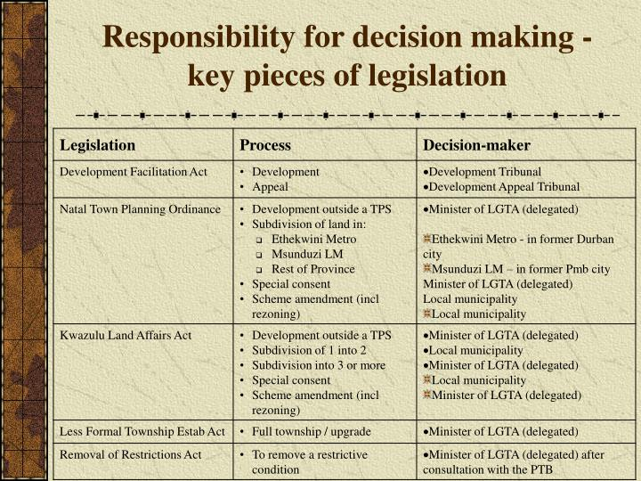 Responsibility for decision making key pieces of legislation