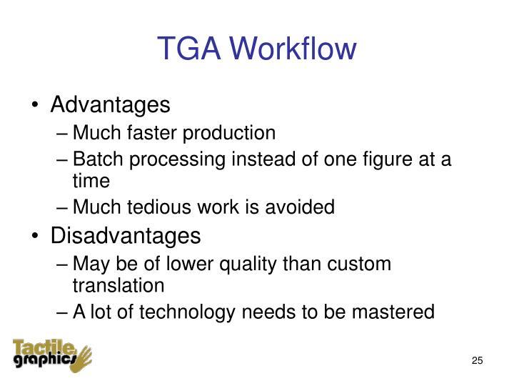 TGA Workflow