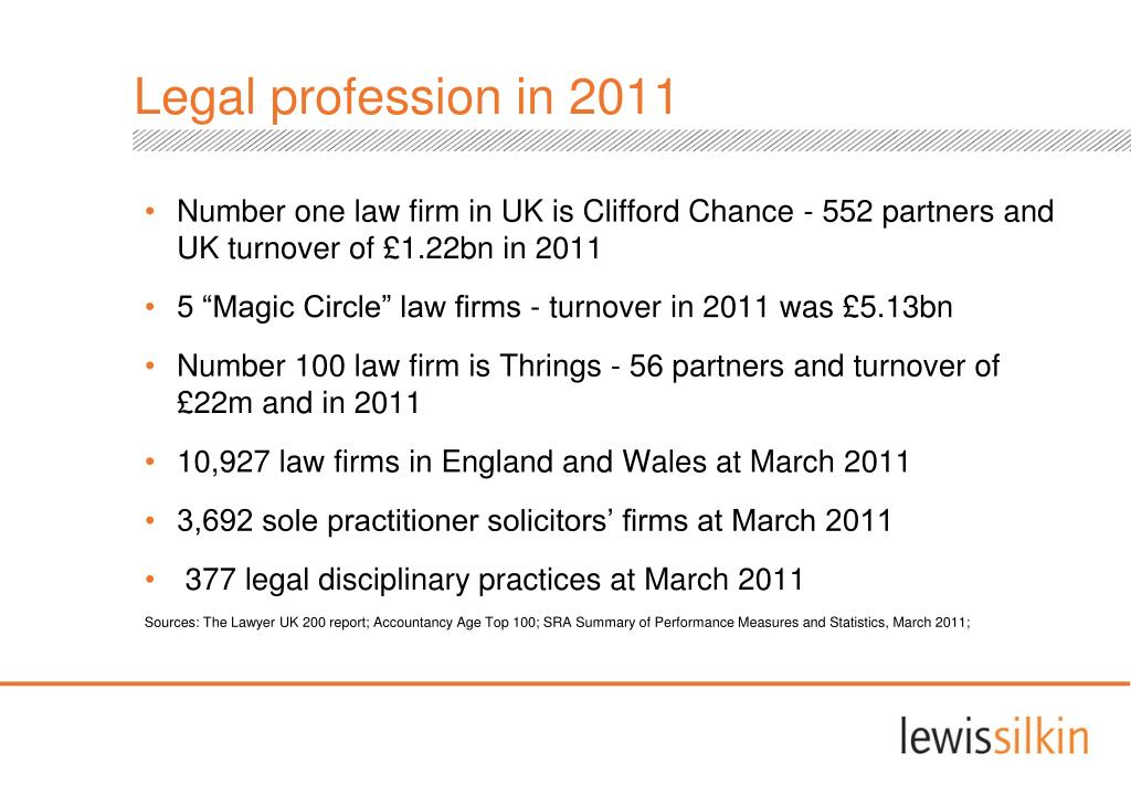Legal profession in 2011