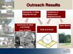 outreach results