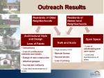 outreach results7