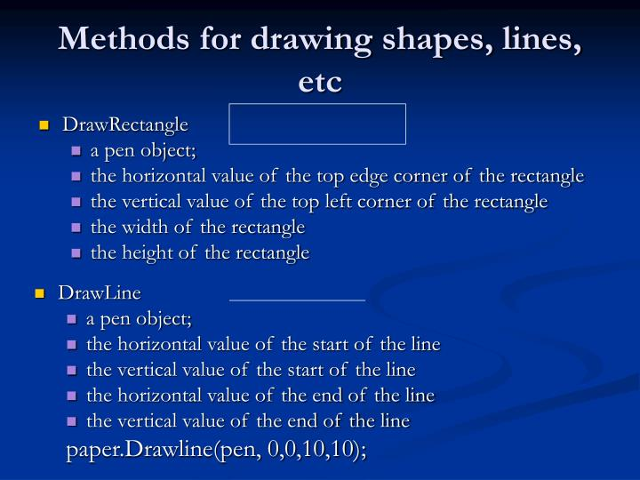 Methods for drawing shapes, lines, etc