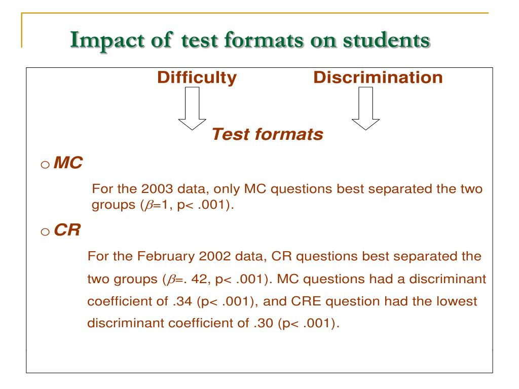 Impact of test formats on students