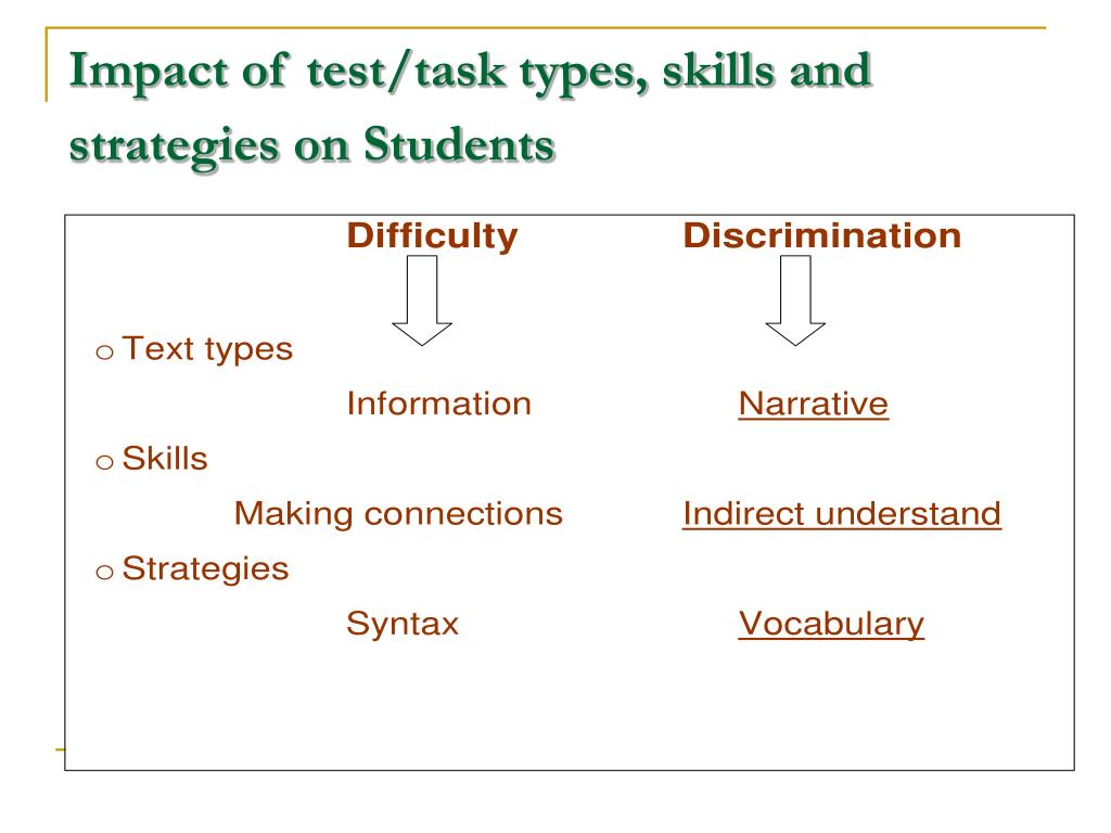 Impact of test/task types, skills and strategies on Students
