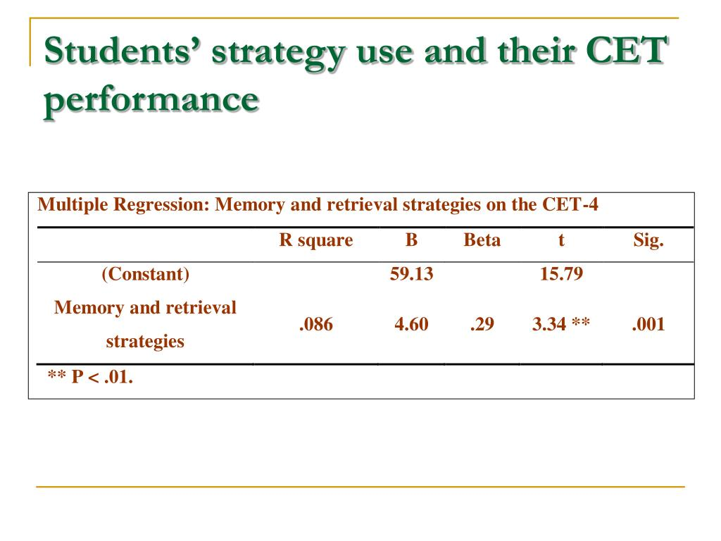 Students' strategy use and their CET performance