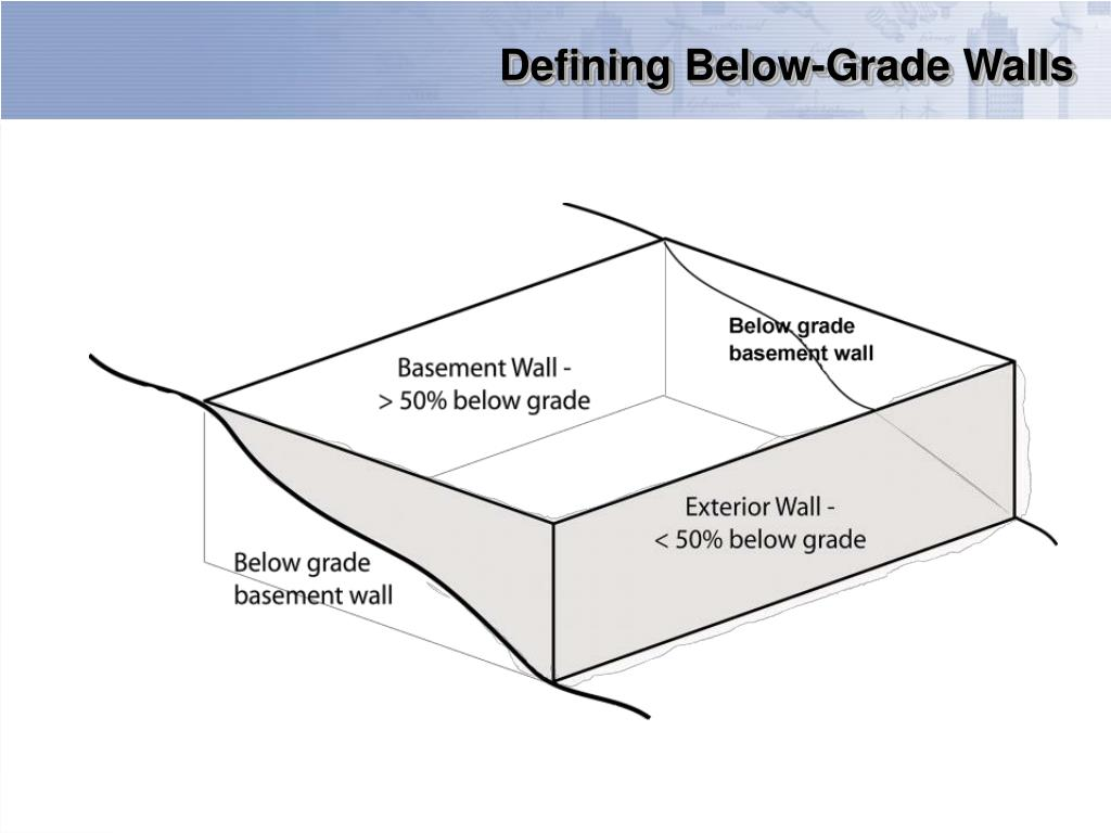 Defining Below-Grade Walls