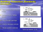 building protection standards crawlspace