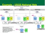 example usgs national web1