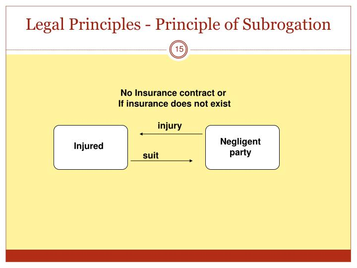 Ppt Legal Principles Of Insurance Contracts Powerpoint