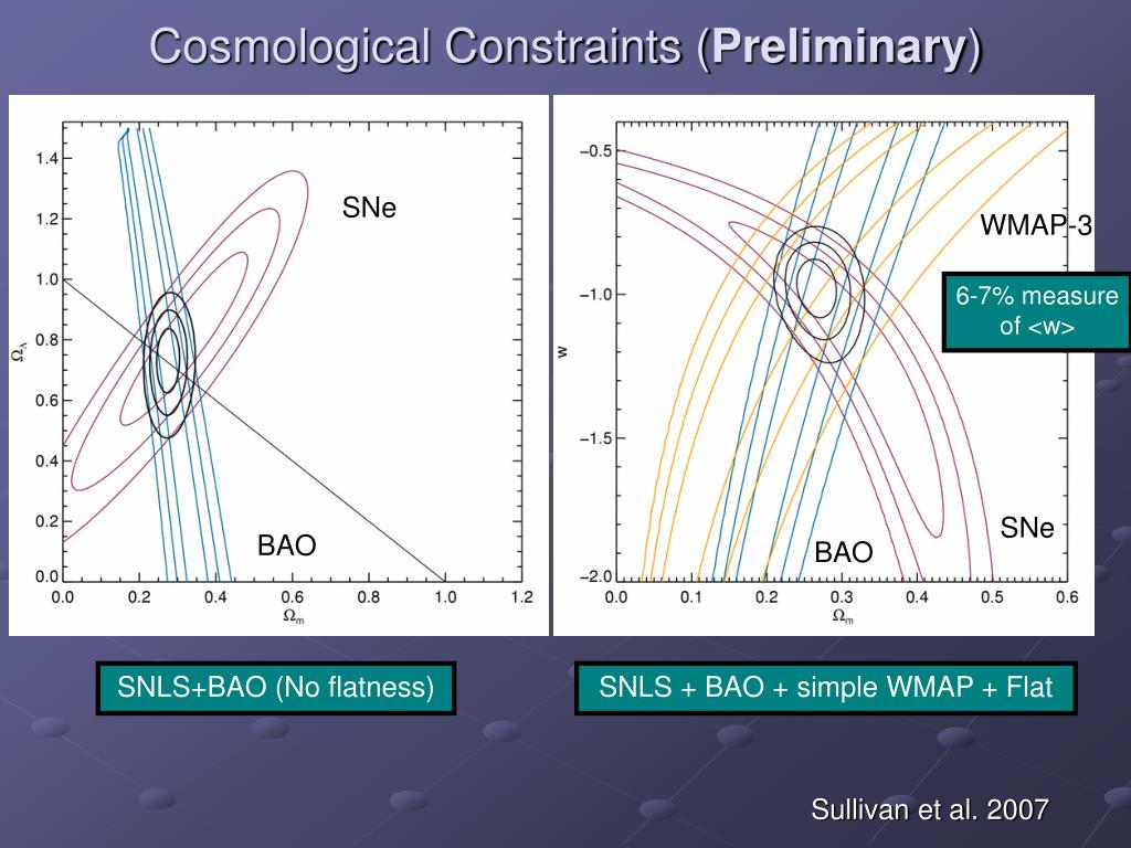 Cosmological Constraints (